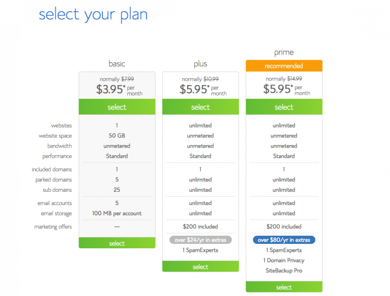 create a website wordpress bluehost- Select Plan