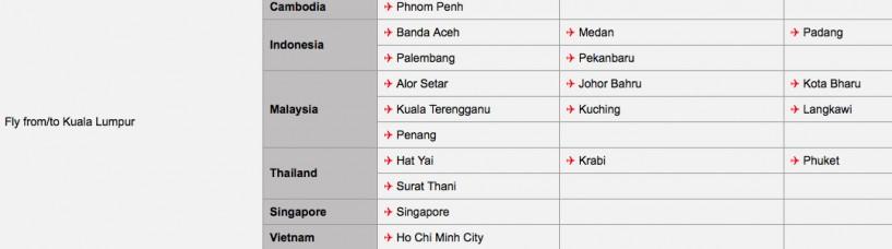 KL Airasia ASEAN pass