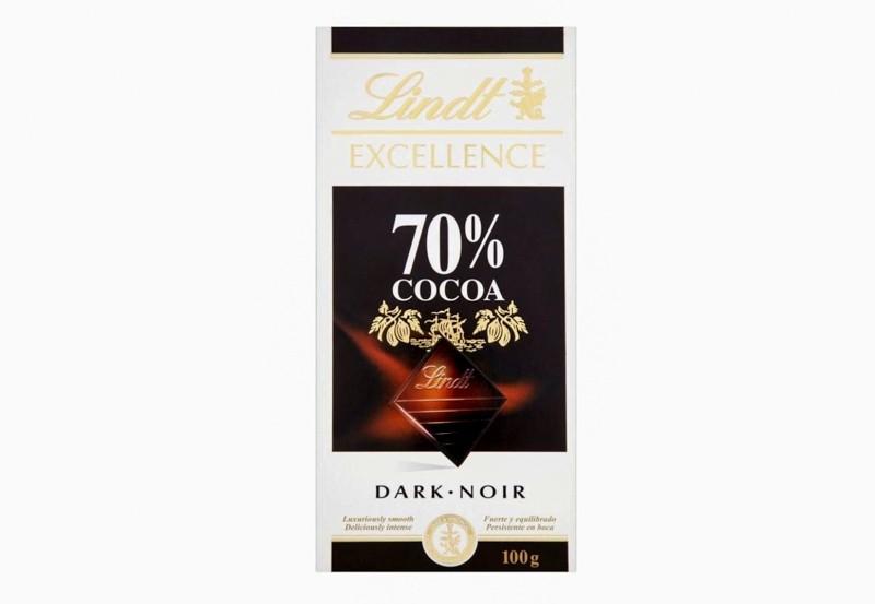 Chocolate Produce Explained Online 21